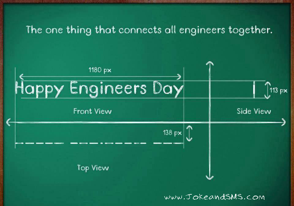Happy Engineer's Day | Joke and SMS