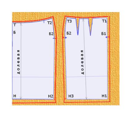 Долевая нить на ткани при выкройке юбки
