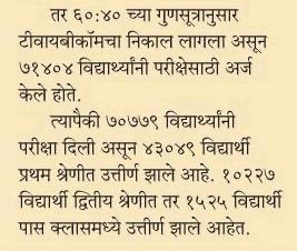TYBCom 2013 Result Mumbai University Details