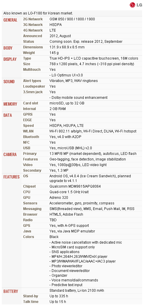 LG Optimus G specification