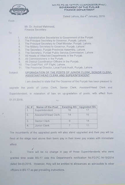 Notification of Upgradation of Clerical Staff in Punjab