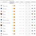 Cartolafc 2014 - Bons e Baratos da 2ª rodada