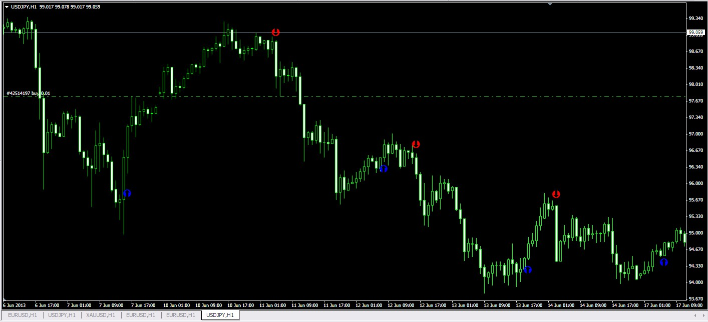 Forex gain or loss non persistent