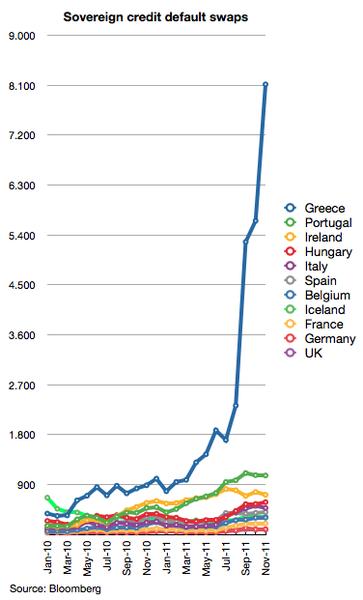 the european sovereign debt crisis