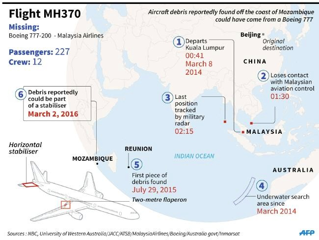 The mh370 story in images publicscrutiny Image collections