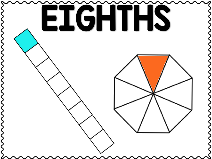 Step into 2nd Grade with Mrs. Lemons: New Fraction Fun!