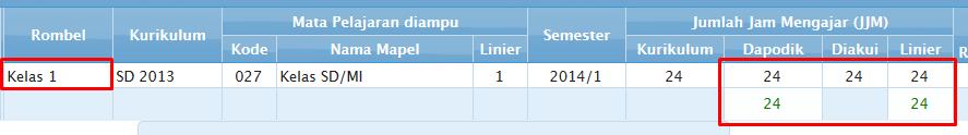 Contoh JJM Normal SD Kurikulum 2013 Hasil Lembar Info PTK