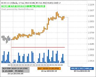 Long 6S (швейцарский франк) (21.01.13)