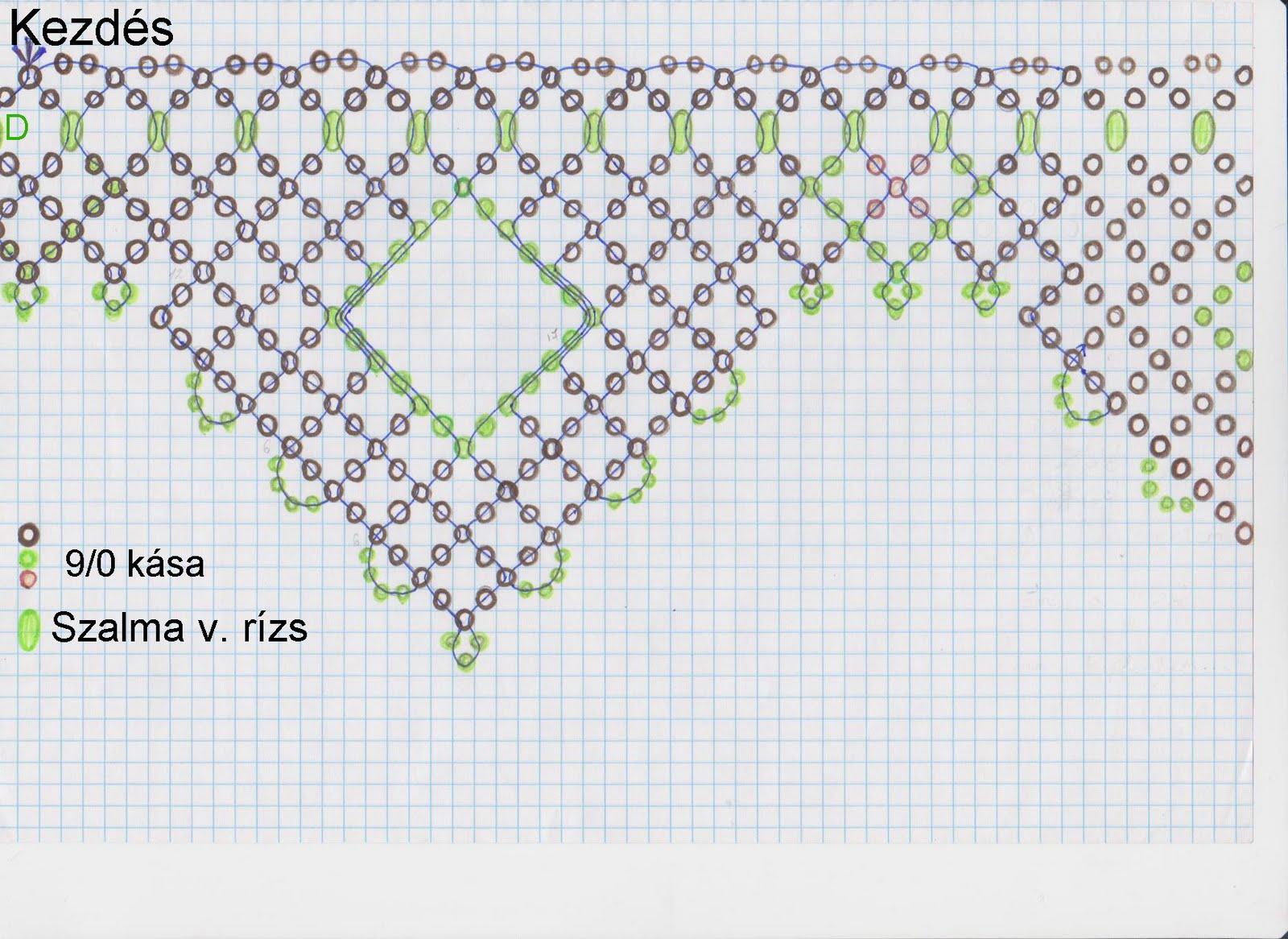 Вязание манишек спицами схемы