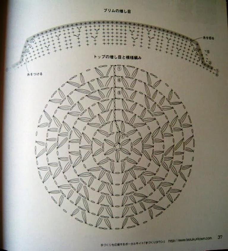 спицы №3.75), 20 рядов