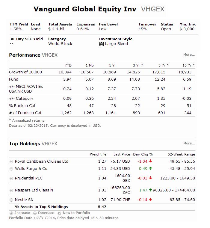 Vanguard Global Equity Fund Vhgex Mepb Financial