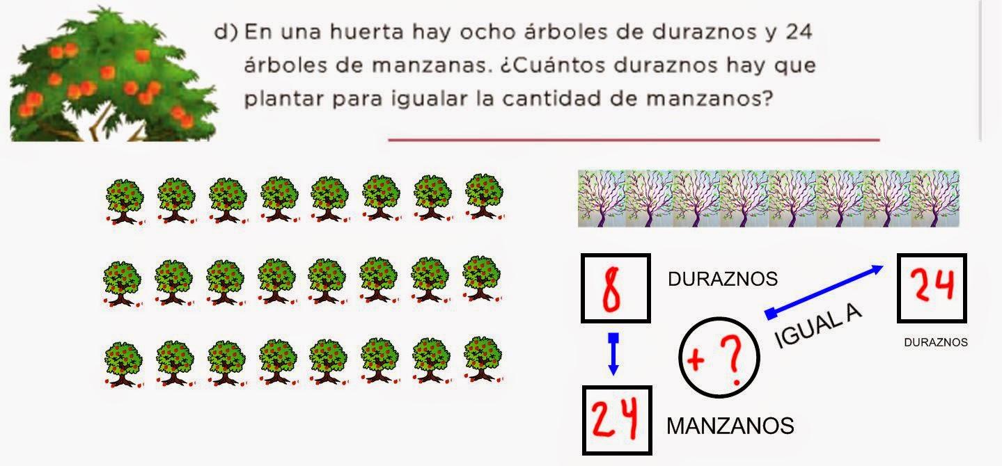 Magnífico Imaginar Grado De Matemáticas 5 Hojas Molde - hoja de ...