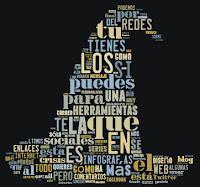 herramientas crear nube de palabras