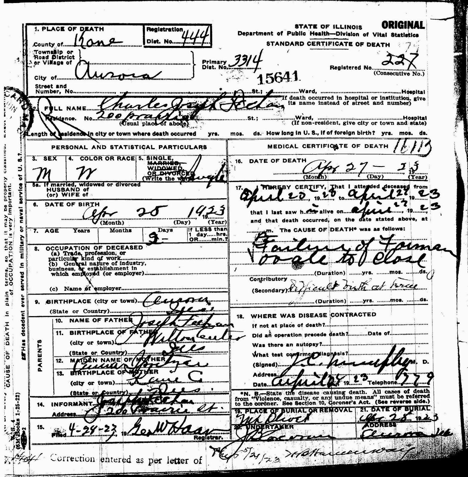 Joliet Genealogy