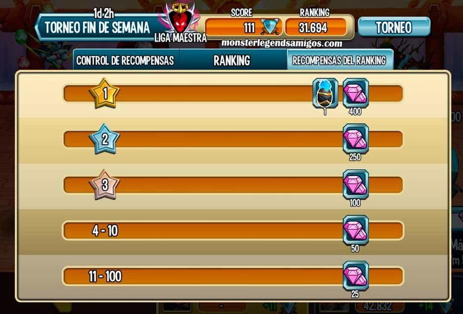 imagen de las recompensas del ranking del torneo de fin de semana
