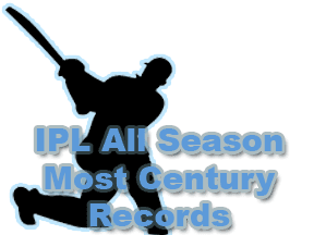 IPL Most Century Records and IPL All Season Batting Records