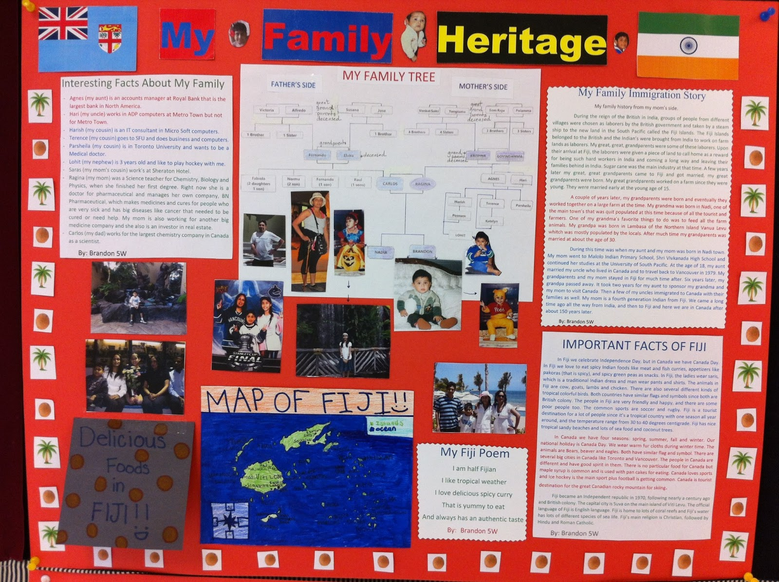 """family heritage project Family interview home assignments this assignment will give you a chance to interview a interview member of your family and find out more about your """"who i am"""" projects heritage we worked in class to come up with at least three family tree art discovery questions to get the interview started and you have a few folktales basic facts you."""