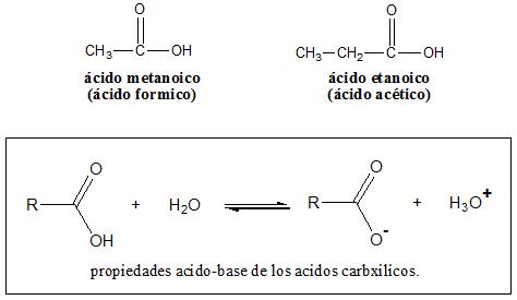 Ciencia y qu mica y m s qu mica nomenclatura de los for Cocina con hidrogeno