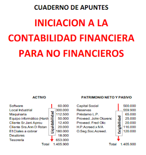 Contabilidad_financiera_no_financieros
