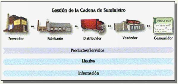 Gestion en los negocios latinoamericanos gesti n de la for Importancia de la oficina dentro de la empresa wikipedia
