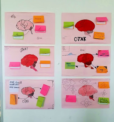 Idea P&P Sains : Interactive Notes untuk Otak