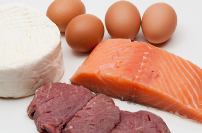 Do you know the blood type diet?