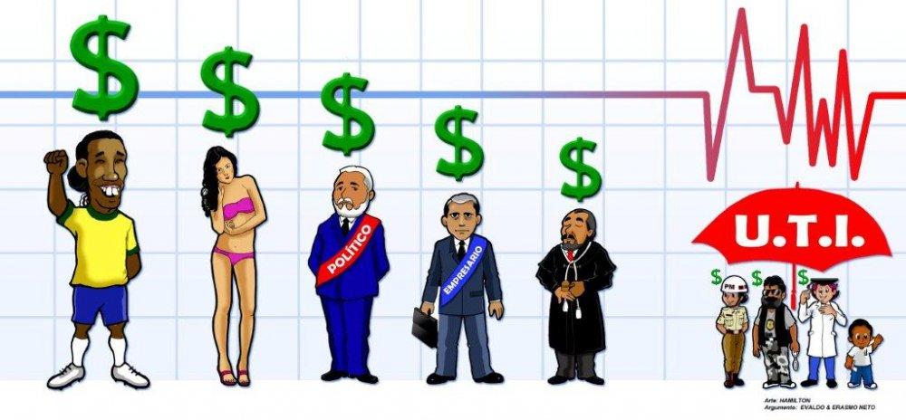 Atual escala de valorização laboral da sociedade brasileira, motivos de muitas das nossas mazelas –
