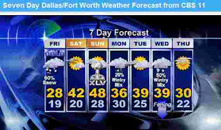dallas weather today