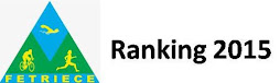RANKING OLÍMPICO 2015