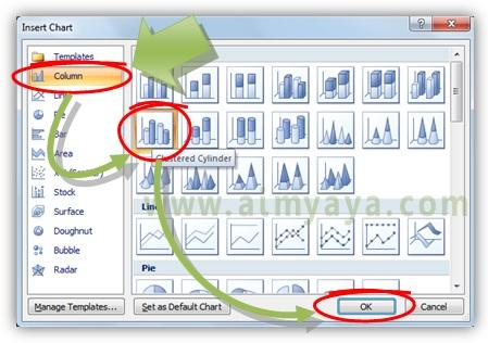 Gambar:  Cara memilih bentuk / jenis chart yang akan digunakan dalam presentasi