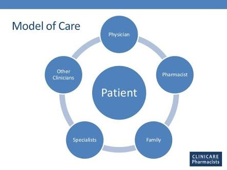 nursing as the important part of health care system Nursing practice incorporates intellectual, interpersonal, communication and psychomotor skills in the care of individuals, families, aggregates and communities, regardless of setting, and emphasizes a collaborative relationship with all health care providers.