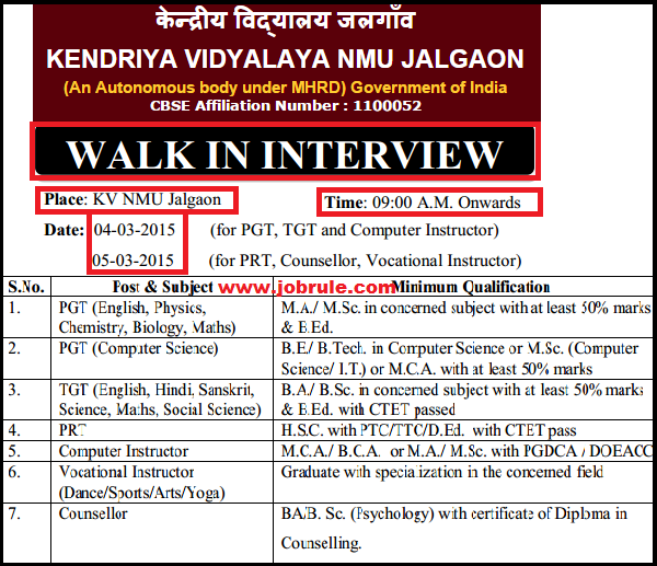 NMU Jalgaon Kendriya Vidyalaya (KV Jalgaon) Latest Part Time Contract Basis Job Advertisement March 2015