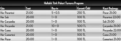 Türk Pokeri Turnuva Programı