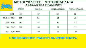 ΑΣΦΑΛΙΣΗ ΜΟΤΟ ΑΠΟ 37€