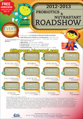 2012-2013 Probiotics & NutraStart Roadshow