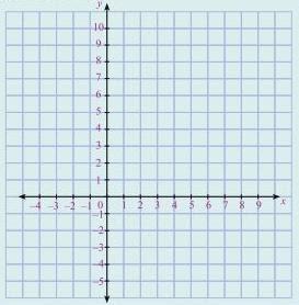 Soal Matematika SD Kelas 6 - Sistem Koordinat Kartesius