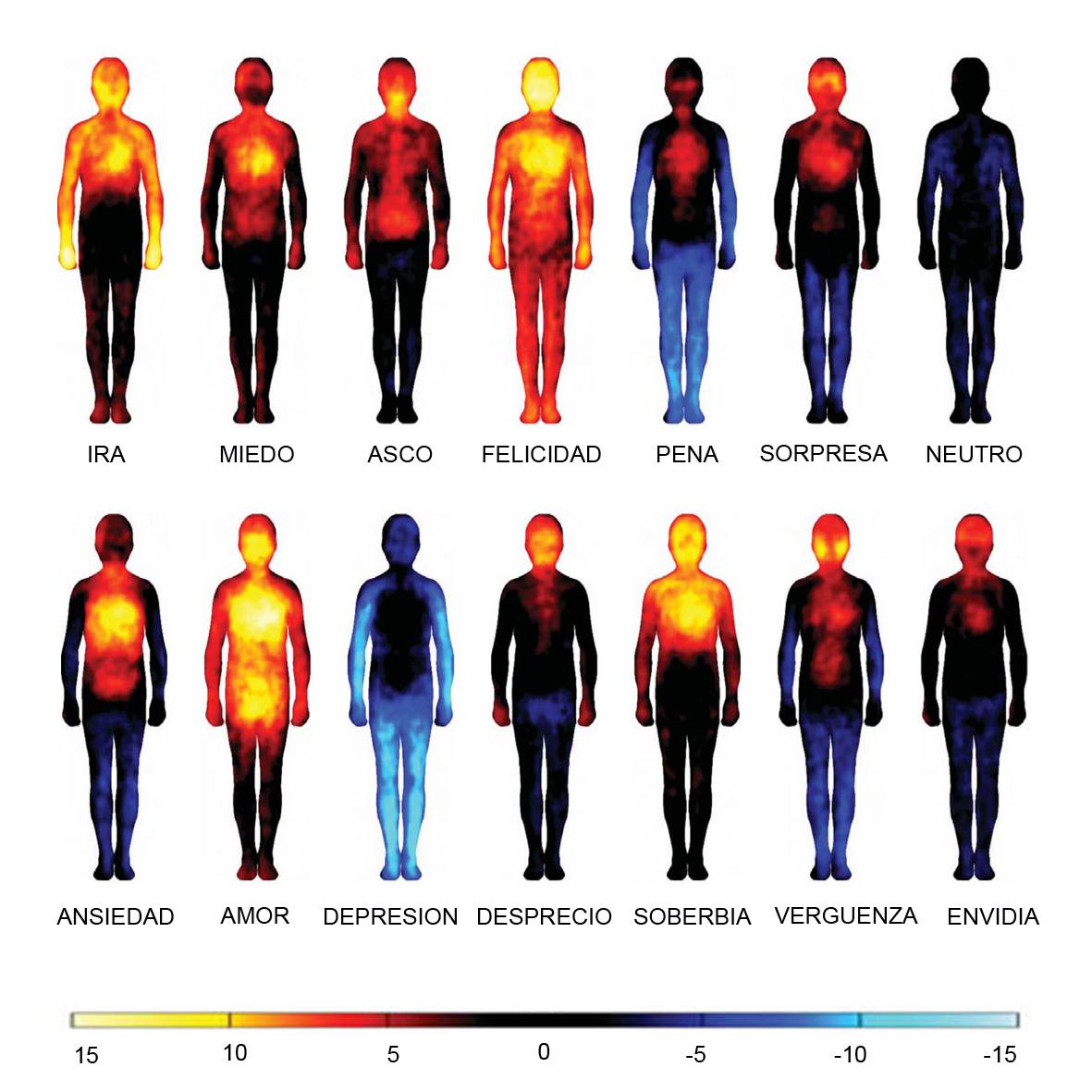 infografia, emociones