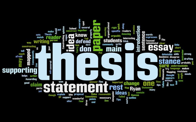 make debatable thesis How to write an arguable thesis monster mentor loading  how to write a thesis - writing a thesis statement for beginners - duration: 4:32.