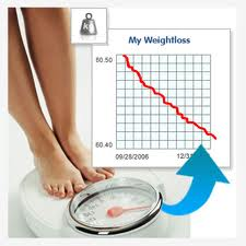 Resolving Issues on Fast Weight Loss