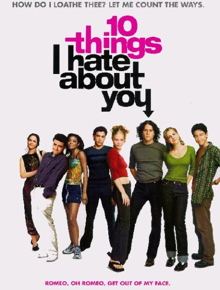 Ver 10 Cosas que Odio de Ti online / 10 things i hate about you