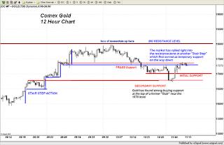 prix de l'or, de l'argent et des minières / suivi quotidien en clôture - Page 32 Snapshot-1390