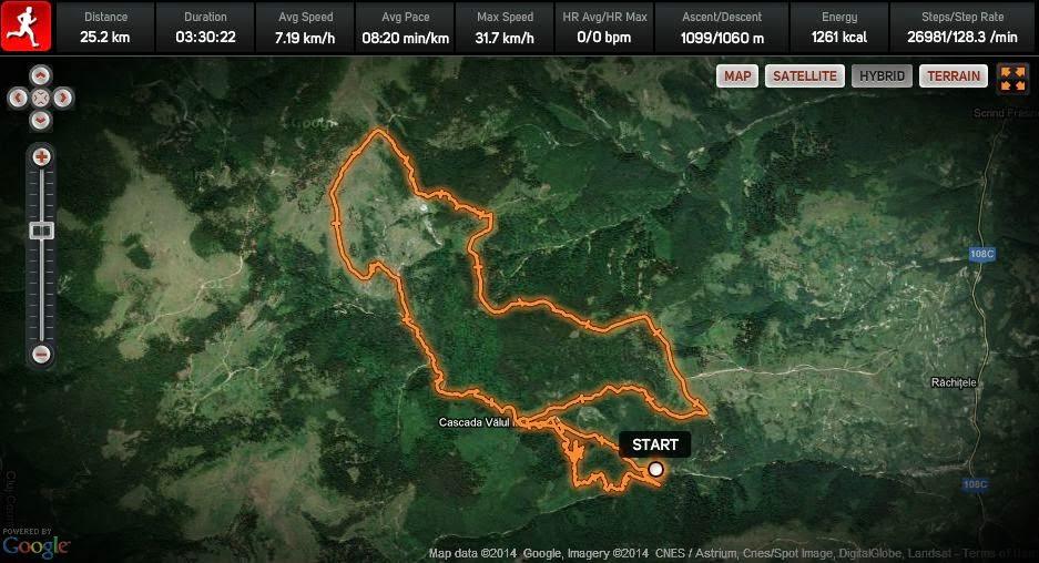 Runsilvania WILD RACE. Competiţie de alergare montană, gulaş, bere şi Răchiţele. O excursie frumoasă la munte. Finish. Harta