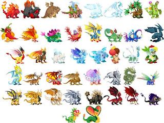 dragones hay diferentes tipos de dragones como