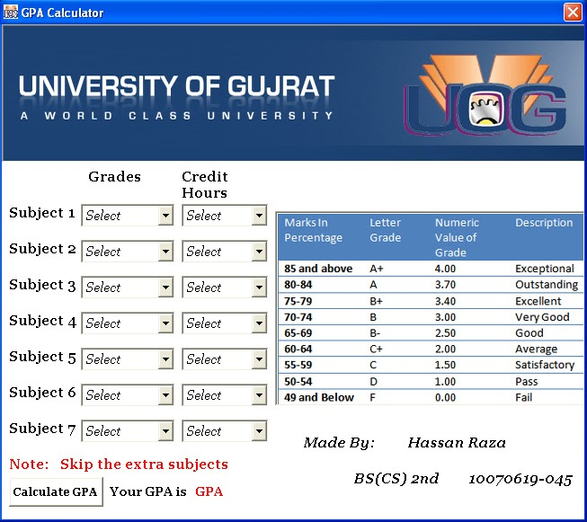 software mania  gpa calculator for students of gujrat