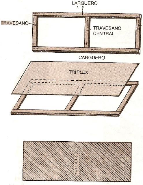 Muebles domoticos como hacer un armario proceso y for Como se dan las medidas de un mueble