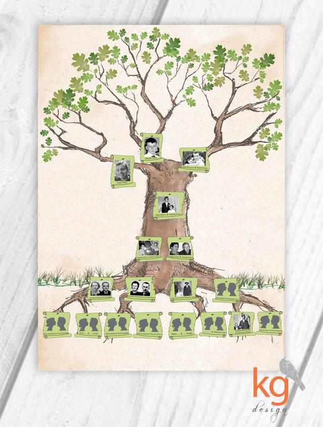 nietypowe oryginalne podziękowanie dla rodziców drzewo genealogiczne wyjątkowe podziękowanie dla rodziców ślub wesele KG-Design