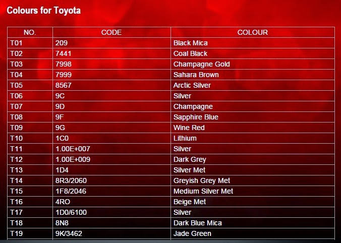 Paint Code Yz Ford