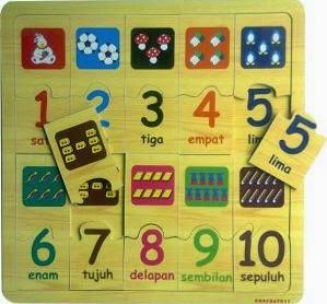 Tips dan cara mengajarkan anak balita belajar membaca, menulis dan berhitung (calistung)