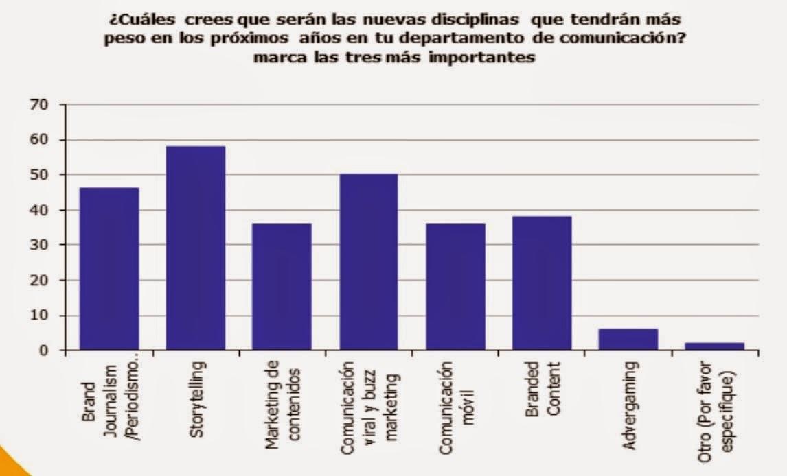 http://www.lasombraproducciones.com/dpms/prnoticias-y-axicom-presentan-nuevos-retos-y-oportunidades-de-los-departamentos-de-comunicacion-en-espana