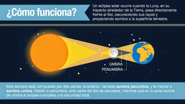 http://www.eclipse.roa.es/